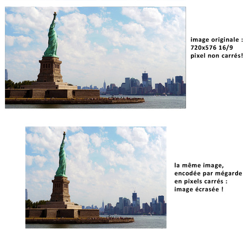 Pixel carrés ou anamorphosés : attention aux distorsions de l'image !